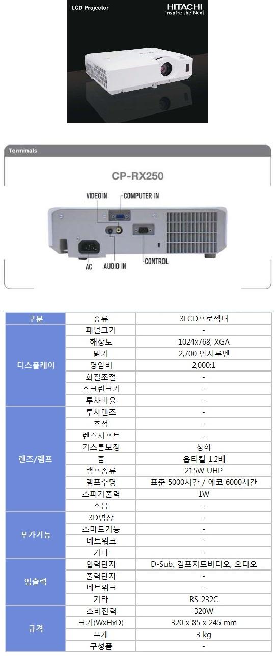 CP-RX250 ���������� ��ü.jpg